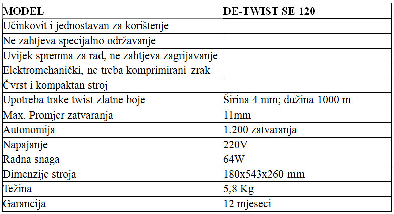 02 DE-TWIST-SE-120 table-HR
